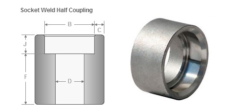 ASME B16.11 Socket Weld Half Coupling dimensions