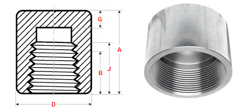 ASME B16.11 Threaded Pipe Cap dimensions