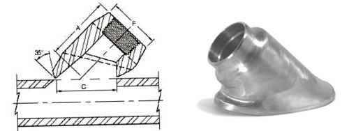 ASME B16.11 Threaded Lateral Outlet dimensions
