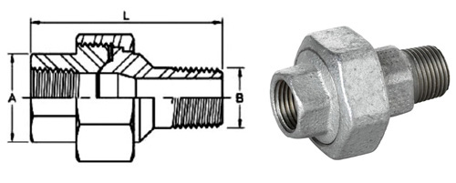 ASME B16.11 Threaded Union (Male / Female) dimensions