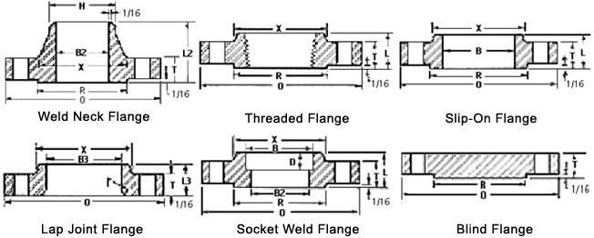 Flange Dimensions 125 150 Flanges Dimensions