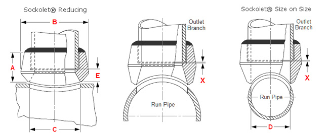 ASTM A105 Sockolets dimensions