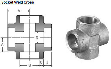 ASME B16.11 Socket Weld Cross dimensions