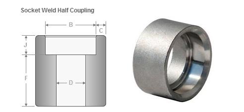 ASME B16.11 Socket Weld Half Coupling dimensions