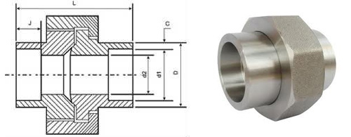 ASME B16.11 Socket Weld Union dimensions