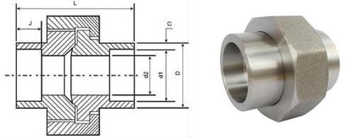 ASME B16.11 Socket Weld Union dimensions