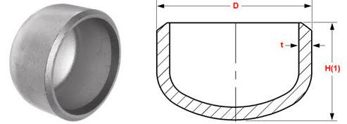 ASME B16.9 Buttweld End Cap dimensions