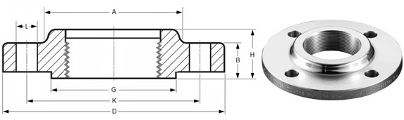 Threaded Flanges dimensions